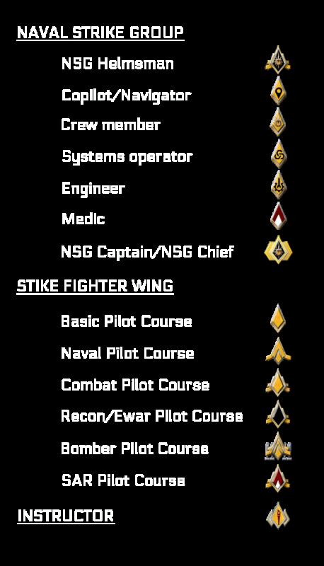 Brevets_insignes_Flotte_EN