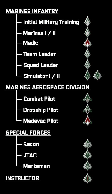 Brevets_insignes_Marines_EN